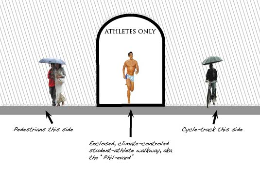A proposed student athlete climate controled walkway